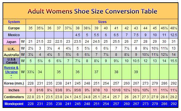 Irish Dancing Shoes - buy Irish Dancing Shoes on Line from Ireland