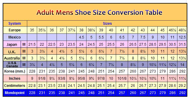 When converting a men's shoe size to the correct U.S. shoe size, use the following chart. For example, a men's European shoe size 44 is a U.S. shoe size 10